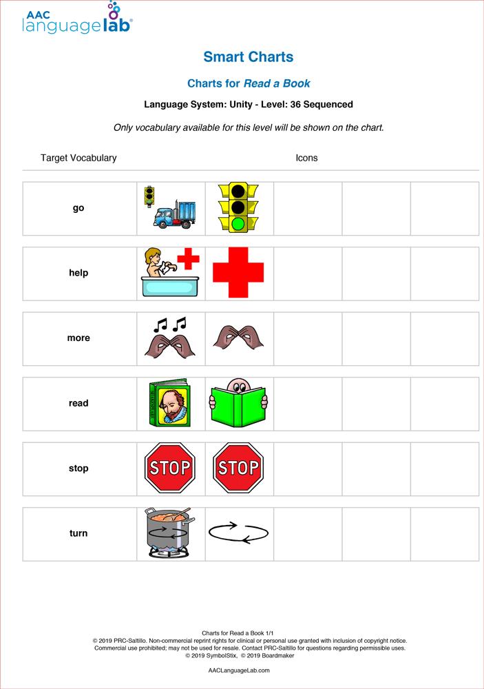 Sample smart chart